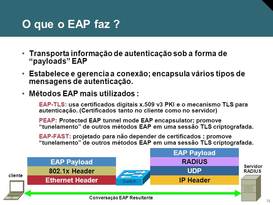 O que o EAP faz Transporta informação de autenticação sob a forma de payloads EAP.