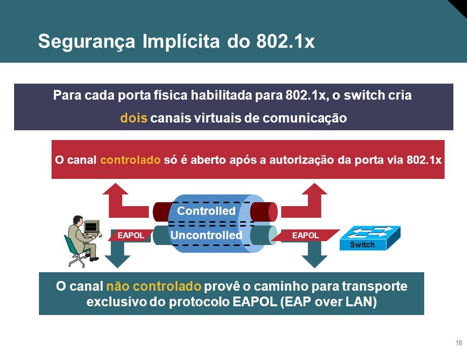 Segurança Implícita do 802.1x