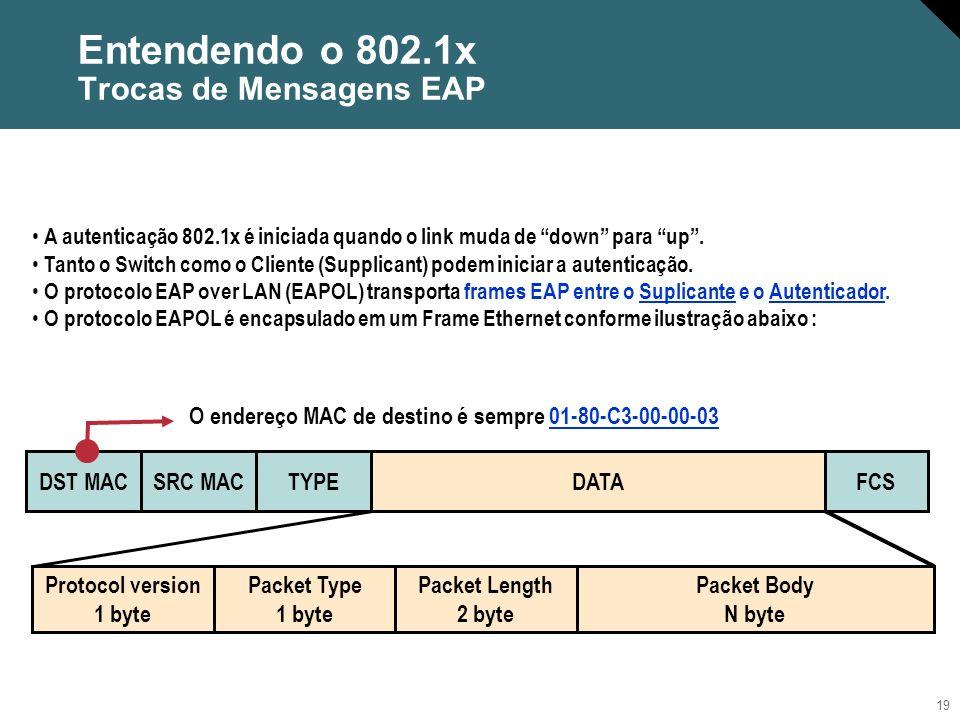 Entendendo o 802.1x Trocas de Mensagens EAP
