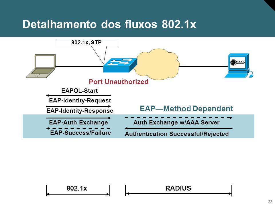 Detalhamento dos fluxos 802.1x