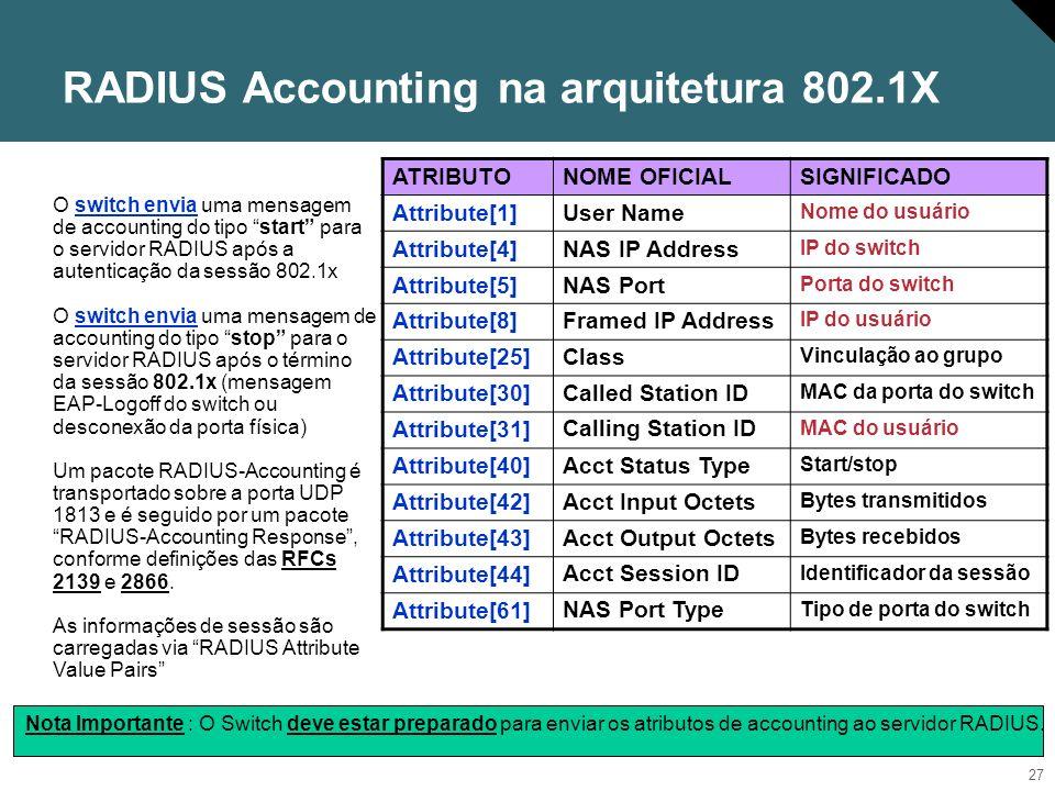 RADIUS Accounting na arquitetura 802.1X