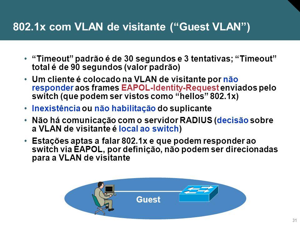 802.1x com VLAN de visitante ( Guest VLAN )