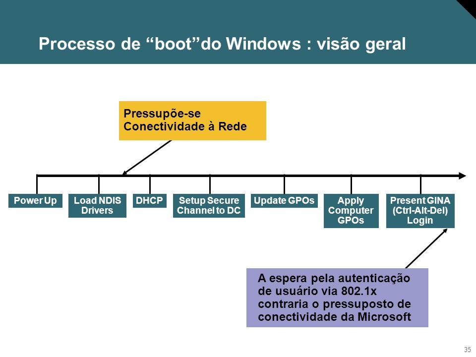 Processo de boot do Windows : visão geral
