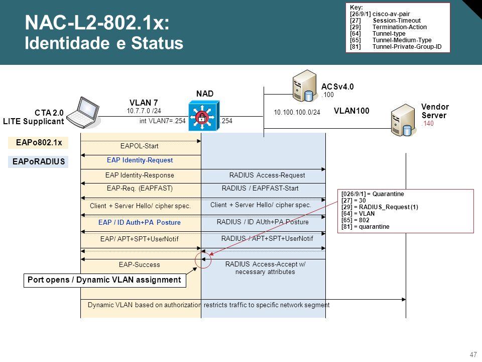 NAC-L2-802.1x: Identidade e Status