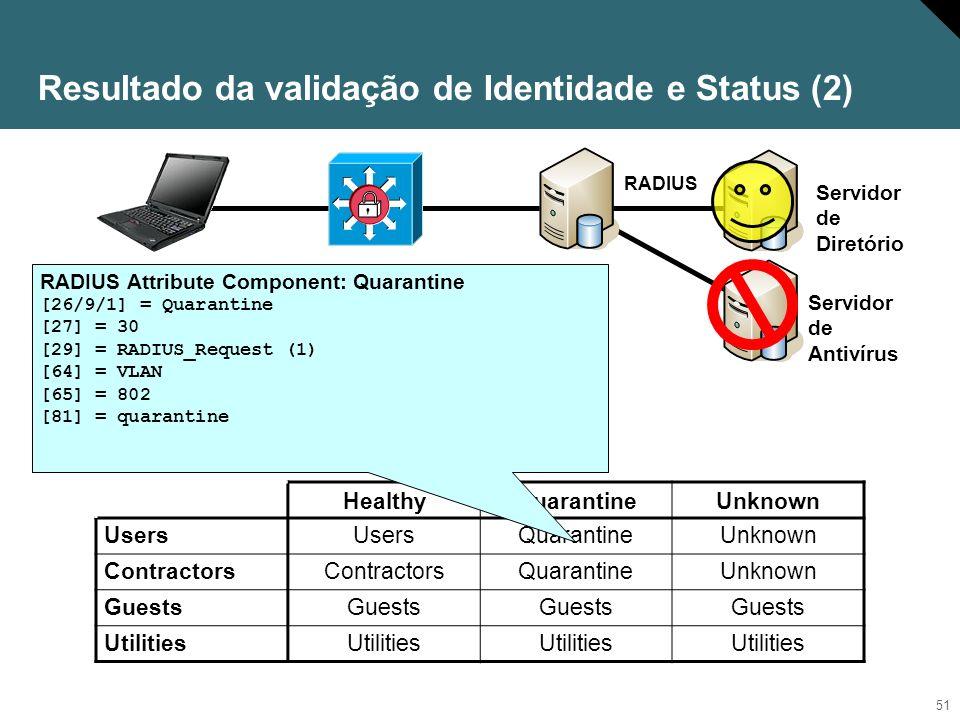 Resultado da validação de Identidade e Status (2)