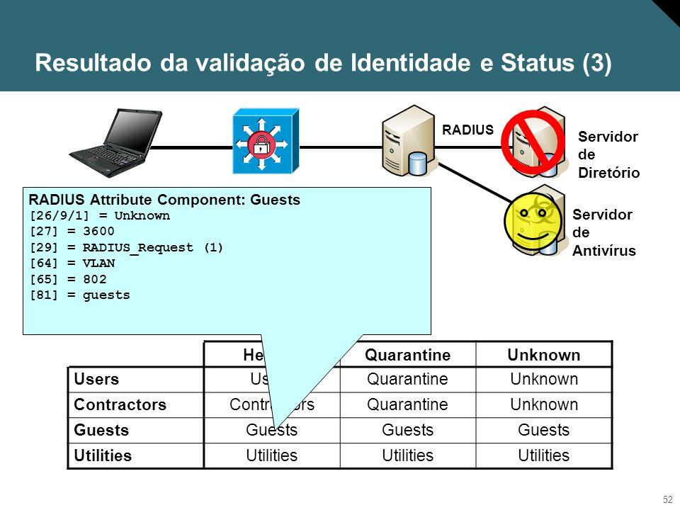 Resultado da validação de Identidade e Status (3)