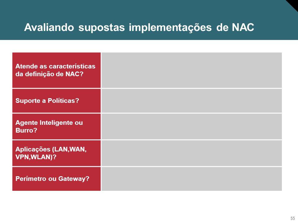 Avaliando supostas implementações de NAC