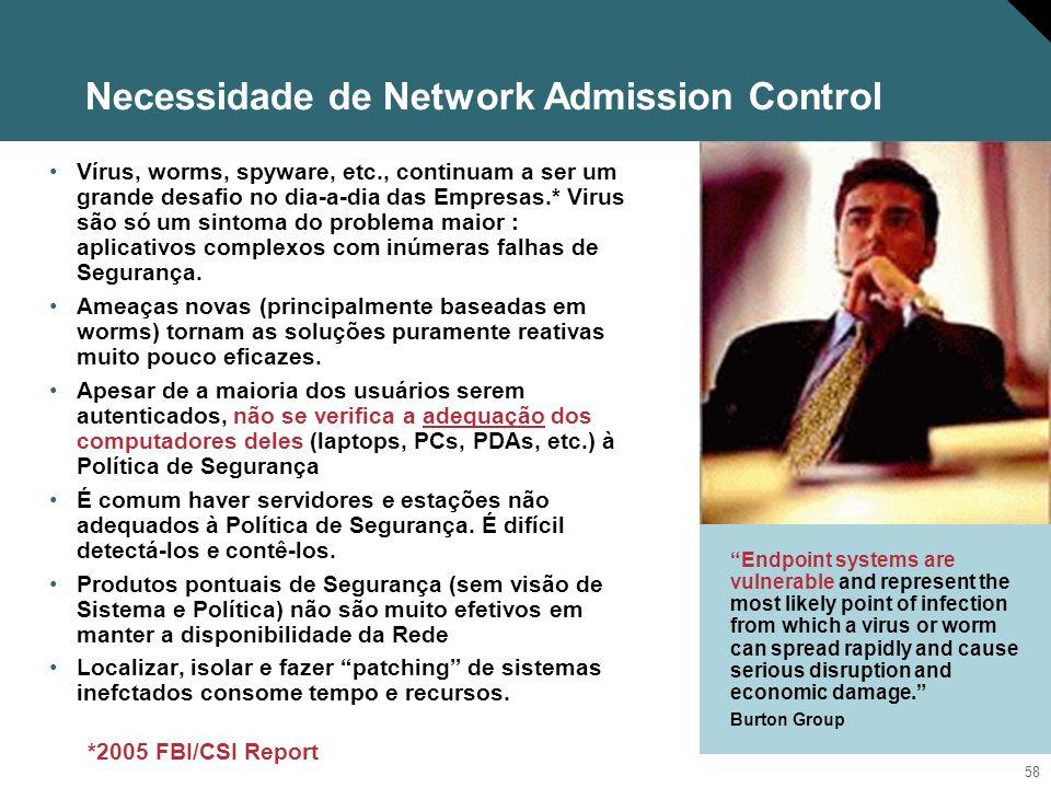 Necessidade de Network Admission Control