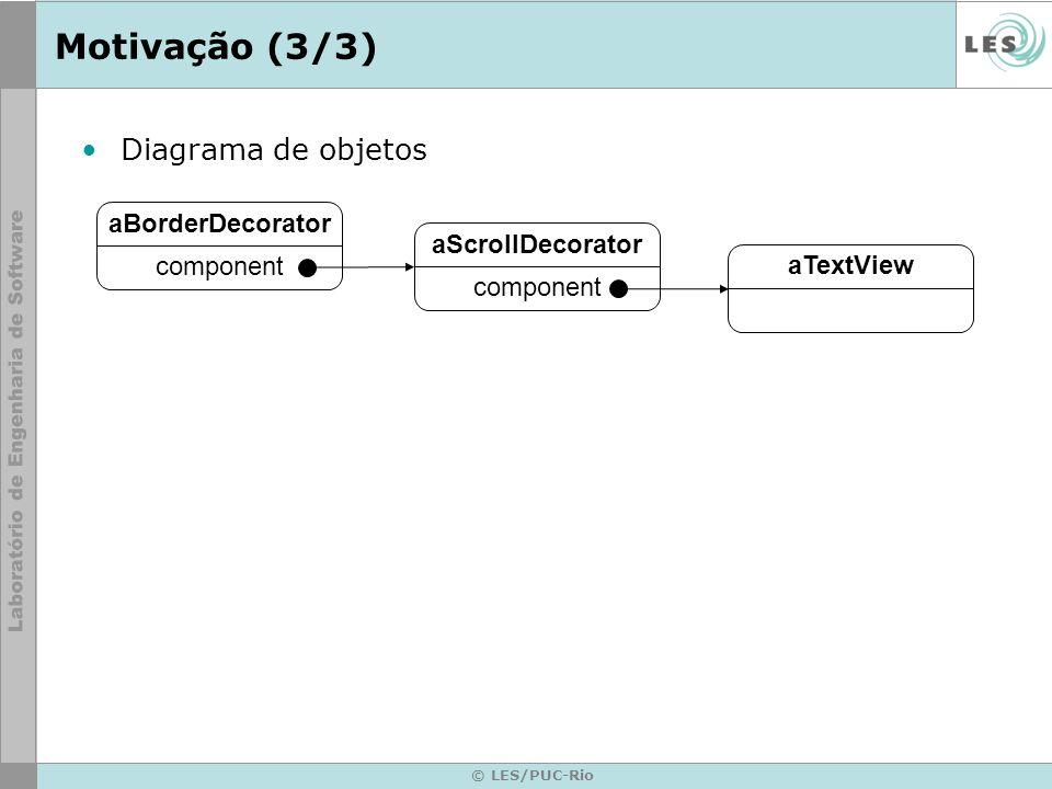 Motivação (3/3) Diagrama de objetos aBorderDecorator aScrollDecorator