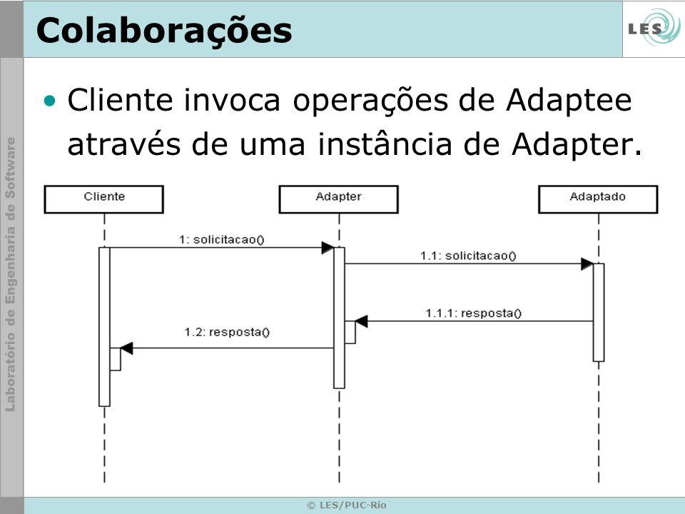 Colaborações Cliente invoca operações de Adaptee através de uma instância de Adapter. © LES/PUC-Rio