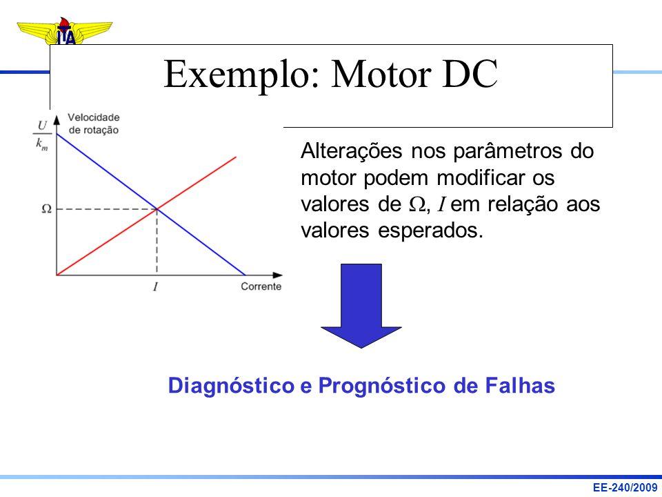 Exemplo: Motor DC Alterações nos parâmetros do motor podem modificar os valores de W, I em relação aos valores esperados.