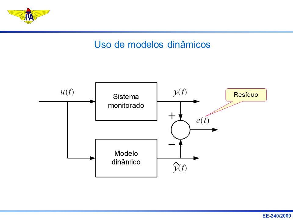 Uso de modelos dinâmicos