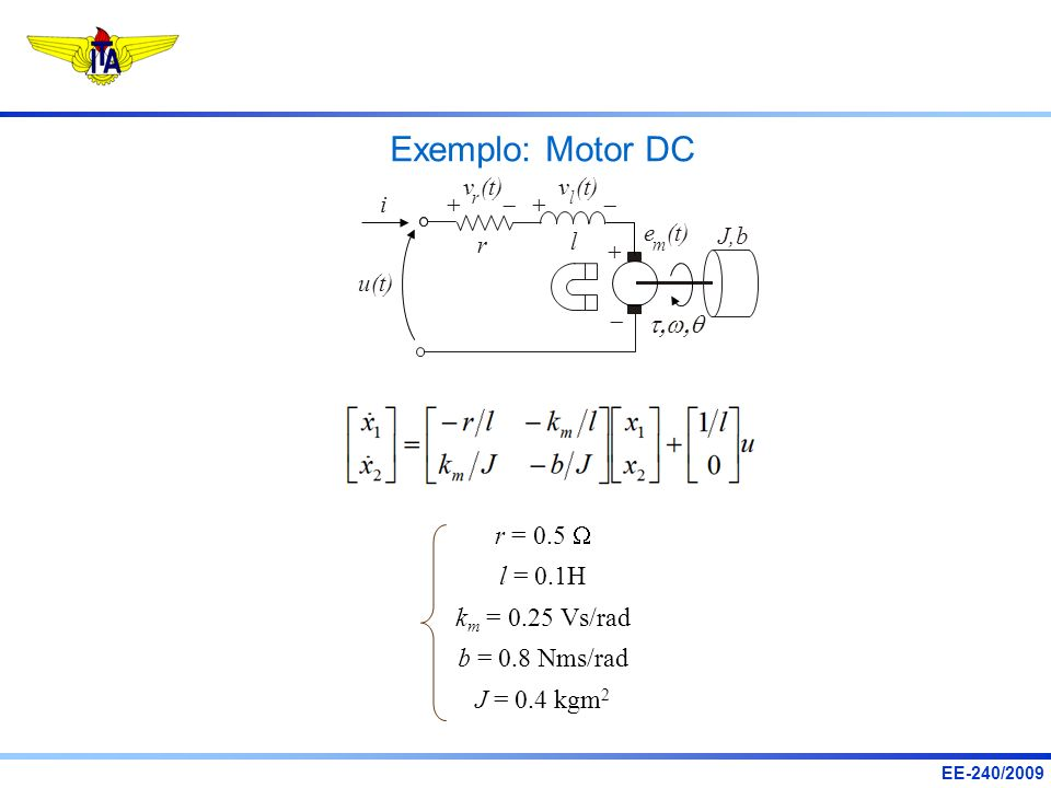 Exemplo: Motor DC r = 0.5 W l = 0.1H km = 0.25 Vs/rad b = 0.8 Nms/rad