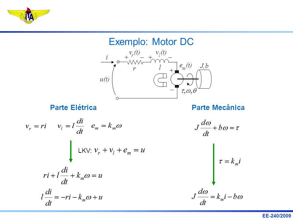 Exemplo: Motor DC Parte Elétrica Parte Mecânica u(t) v (t) i e (t) J,b