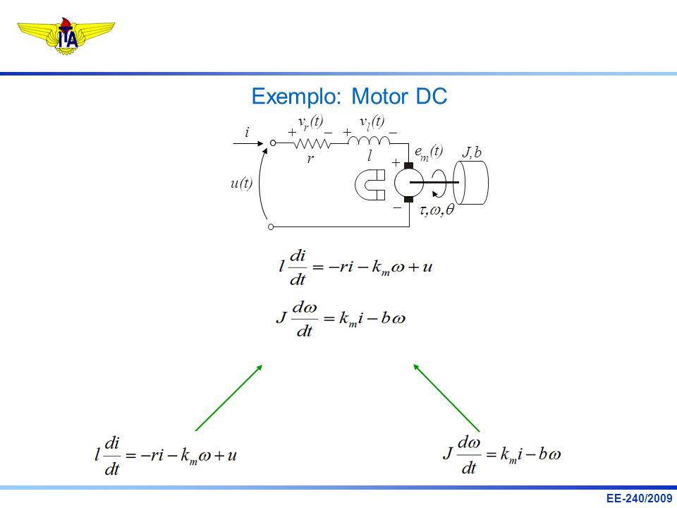 Exemplo: Motor DC u(t) v (t) r l i e (t) J,b m t,w,q + -