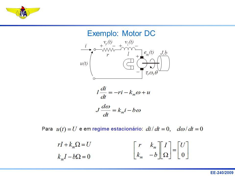 Exemplo: Motor DC u(t) v (t) i e (t) J,b t,w,q + -