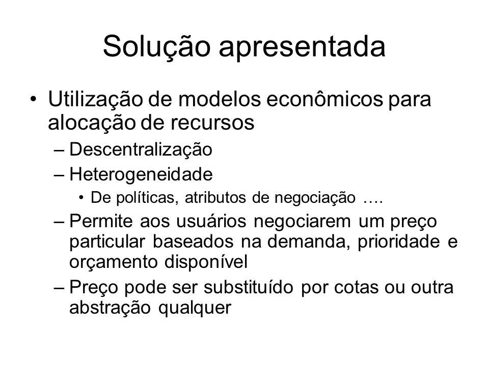Solução apresentada Utilização de modelos econômicos para alocação de recursos. Descentralização. Heterogeneidade.