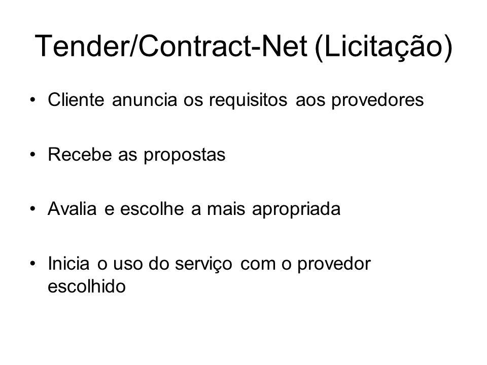 Tender/Contract-Net (Licitação)