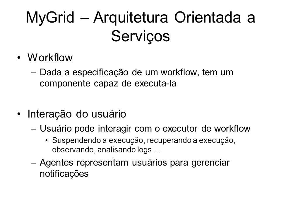 MyGrid – Arquitetura Orientada a Serviços