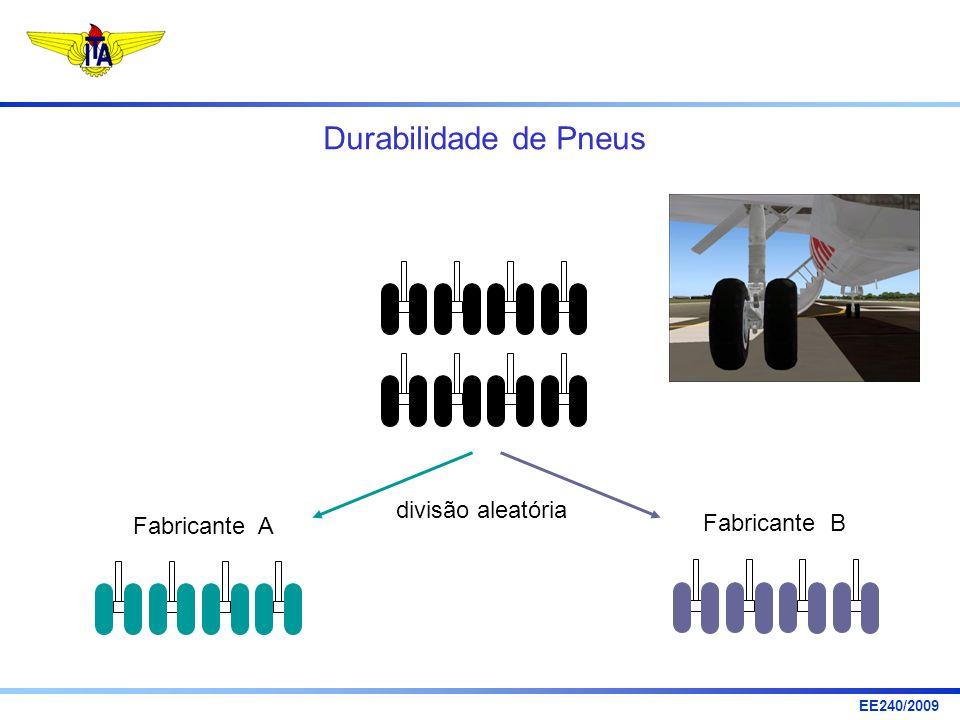 Durabilidade de Pneus divisão aleatória Fabricante A Fabricante B