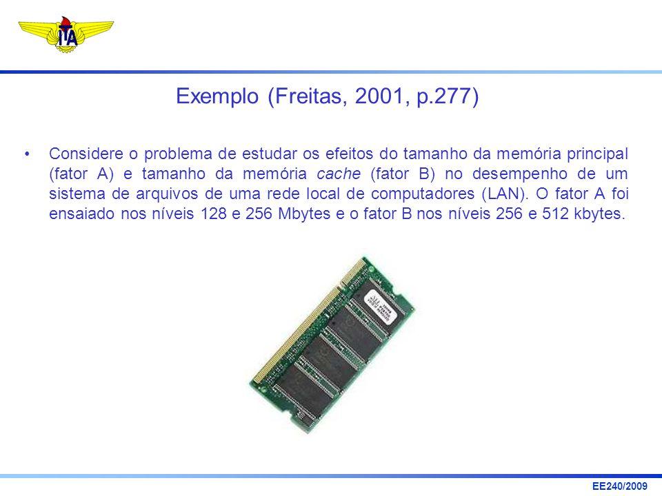 Exemplo (Freitas, 2001, p.277)