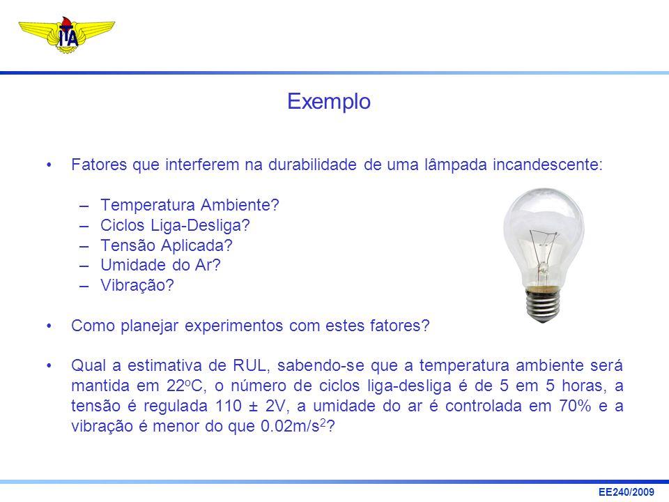 Exemplo Fatores que interferem na durabilidade de uma lâmpada incandescente: Temperatura Ambiente