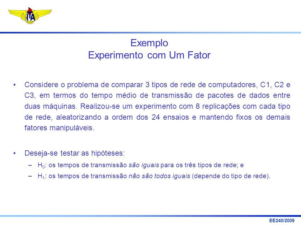 Exemplo Experimento com Um Fator