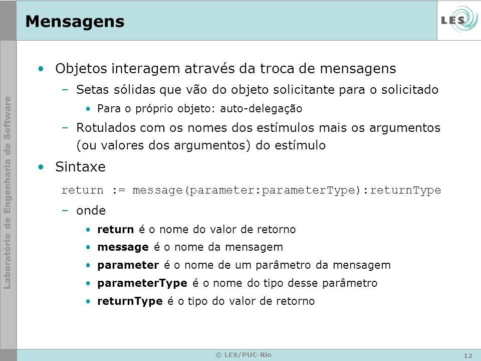Mensagens Objetos interagem através da troca de mensagens Sintaxe