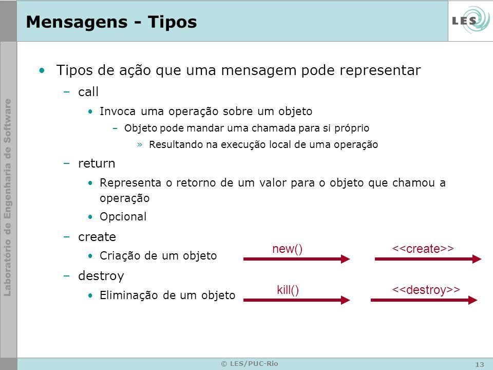 Mensagens - Tipos Tipos de ação que uma mensagem pode representar call