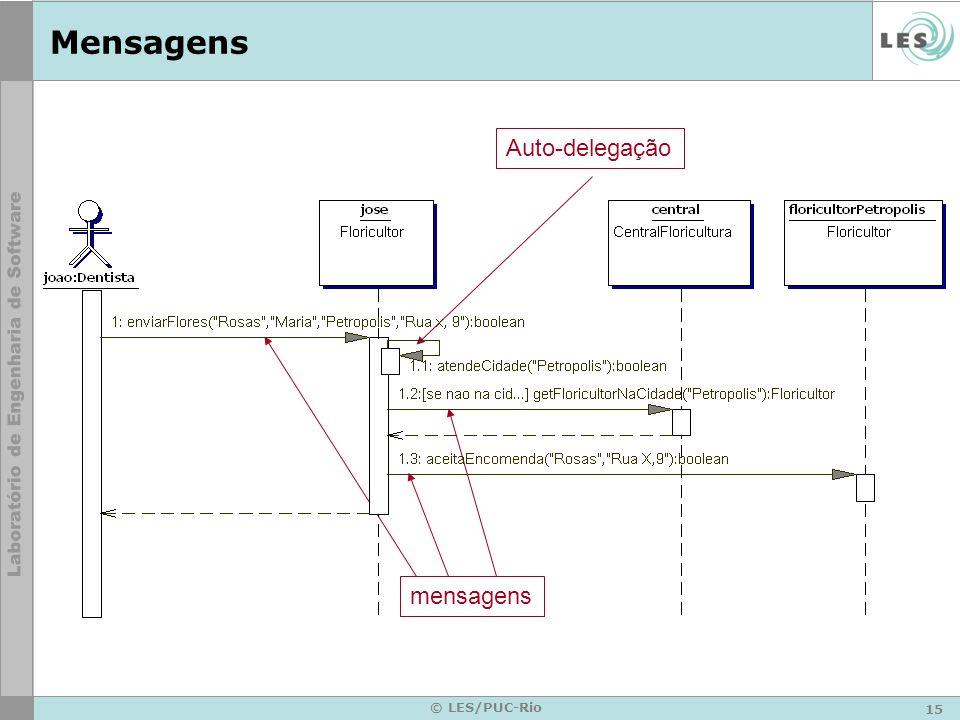 Mensagens Auto-delegação mensagens © LES/PUC-Rio