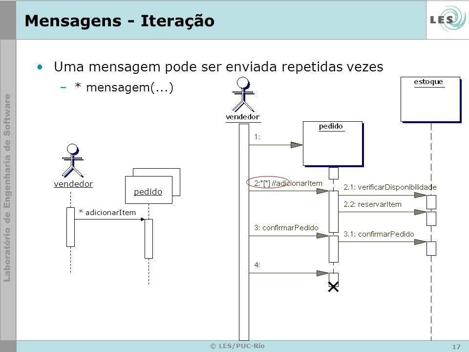 Mensagens - Iteração Uma mensagem pode ser enviada repetidas vezes