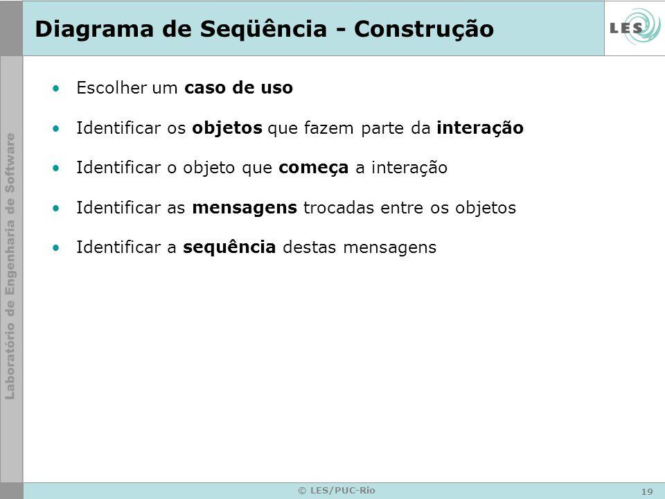 Diagrama de Seqüência - Construção