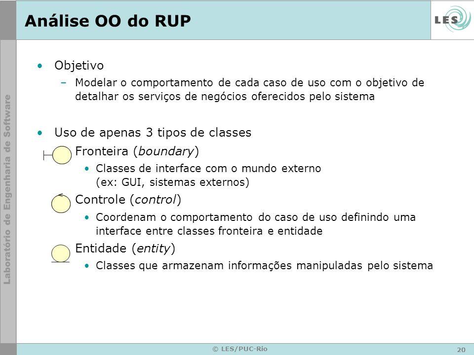 Análise OO do RUP Objetivo Uso de apenas 3 tipos de classes