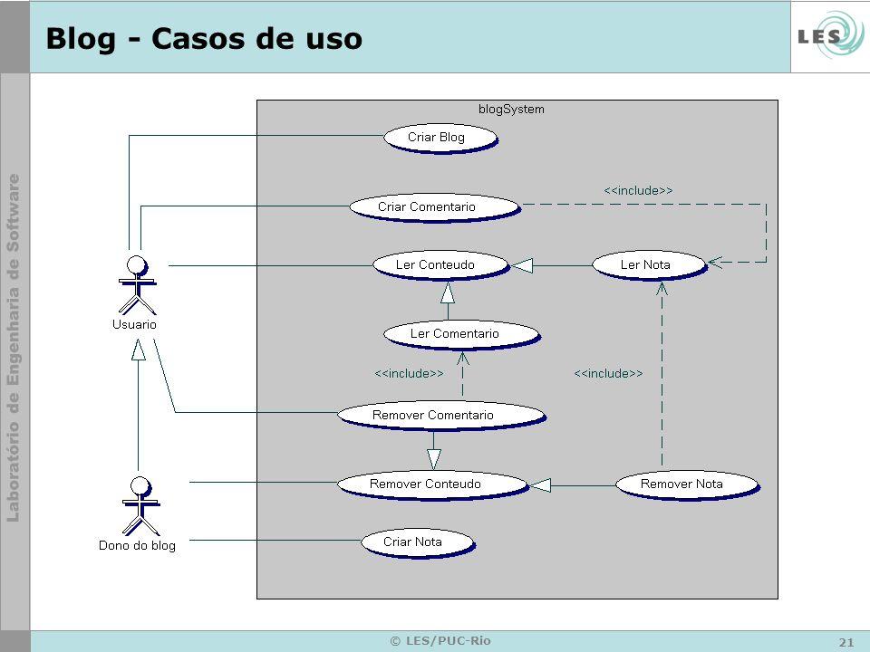 Blog - Casos de uso © LES/PUC-Rio