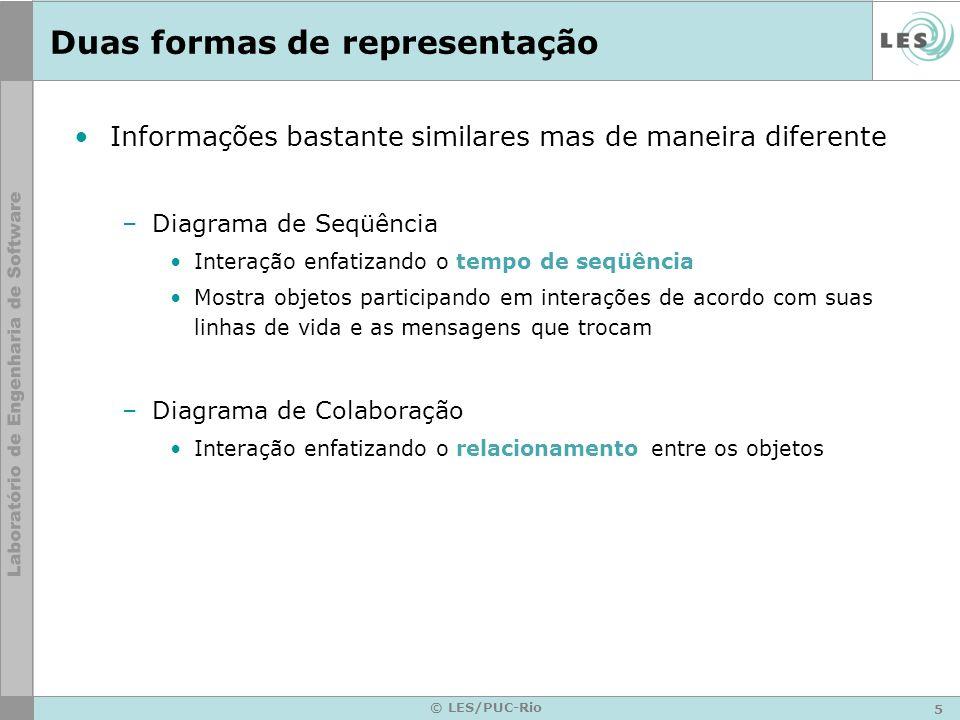 Duas formas de representação