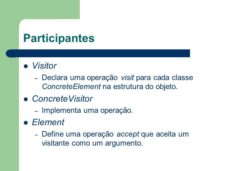 Participantes Visitor ConcreteVisitor Element
