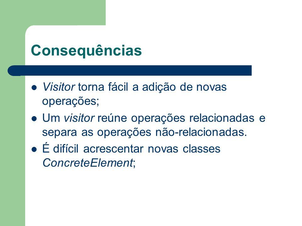 Consequências Visitor torna fácil a adição de novas operações;