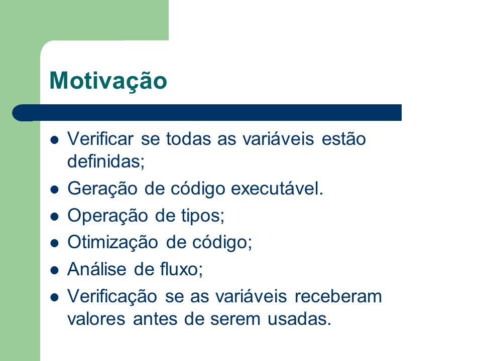 Motivação Verificar se todas as variáveis estão definidas;