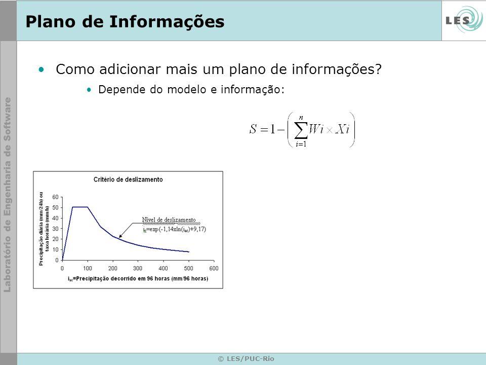 Plano de Informações Como adicionar mais um plano de informações