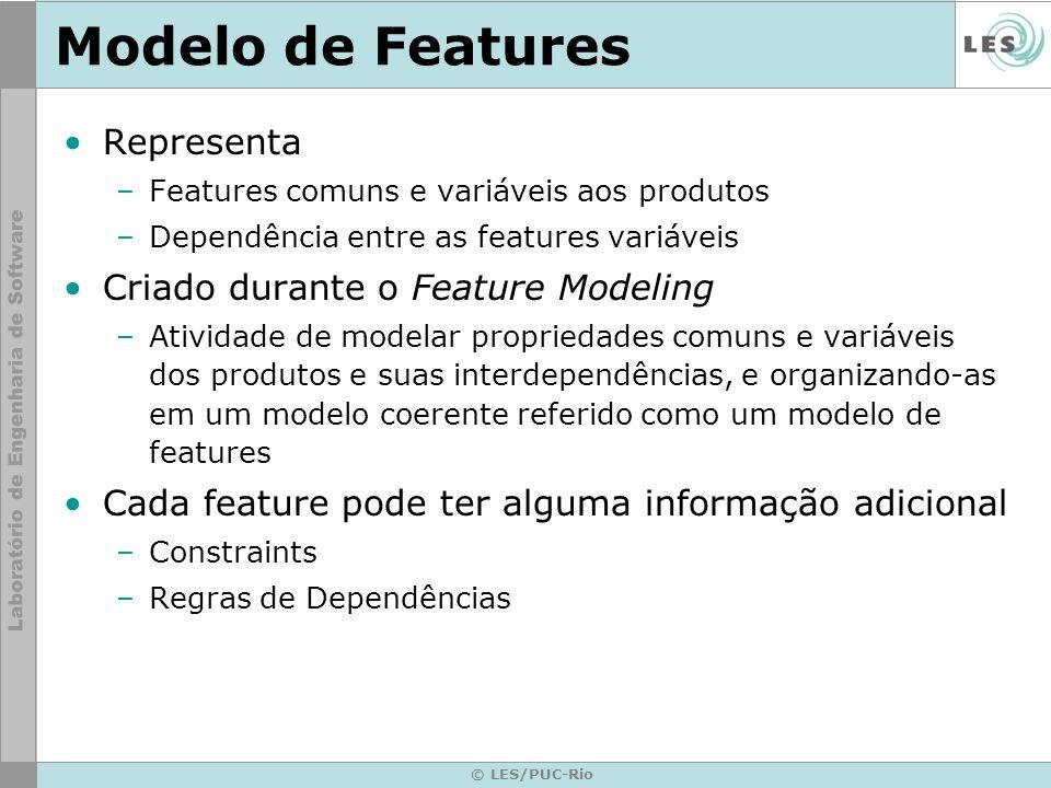 Modelo de Features Representa Criado durante o Feature Modeling
