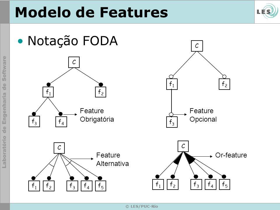 Modelo de Features Notação FODA Feature Obrigatória Feature Opcional