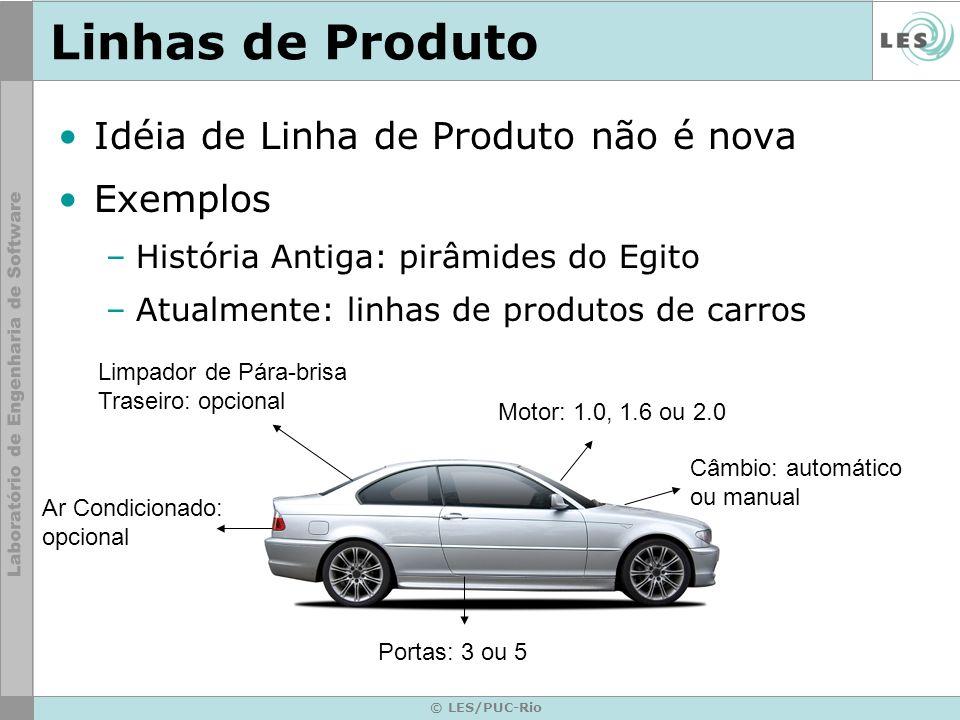 Linhas de Produto Idéia de Linha de Produto não é nova Exemplos