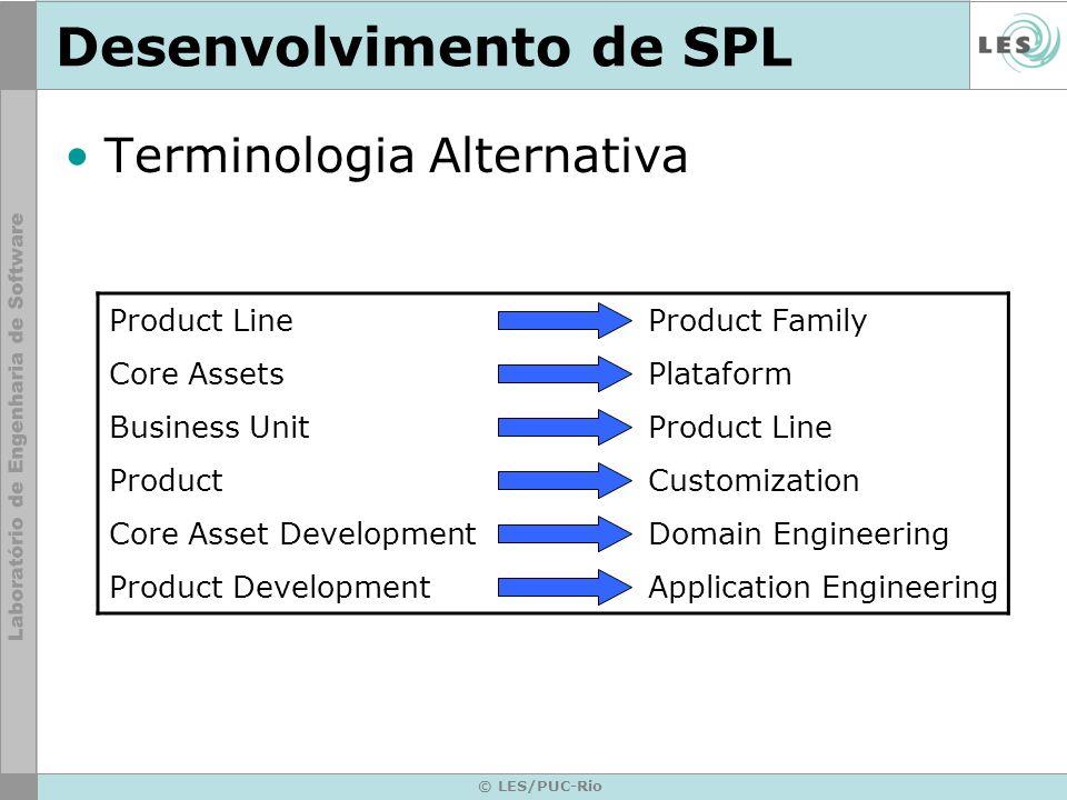 Desenvolvimento de SPL