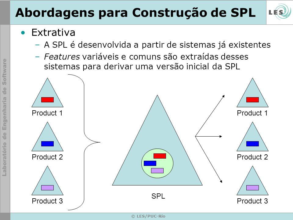 Abordagens para Construção de SPL