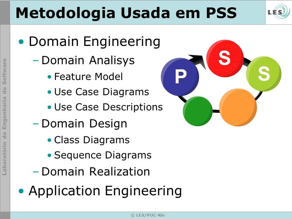 Metodologia Usada em PSS