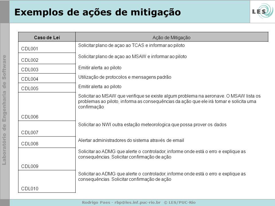 Exemplos de ações de mitigação
