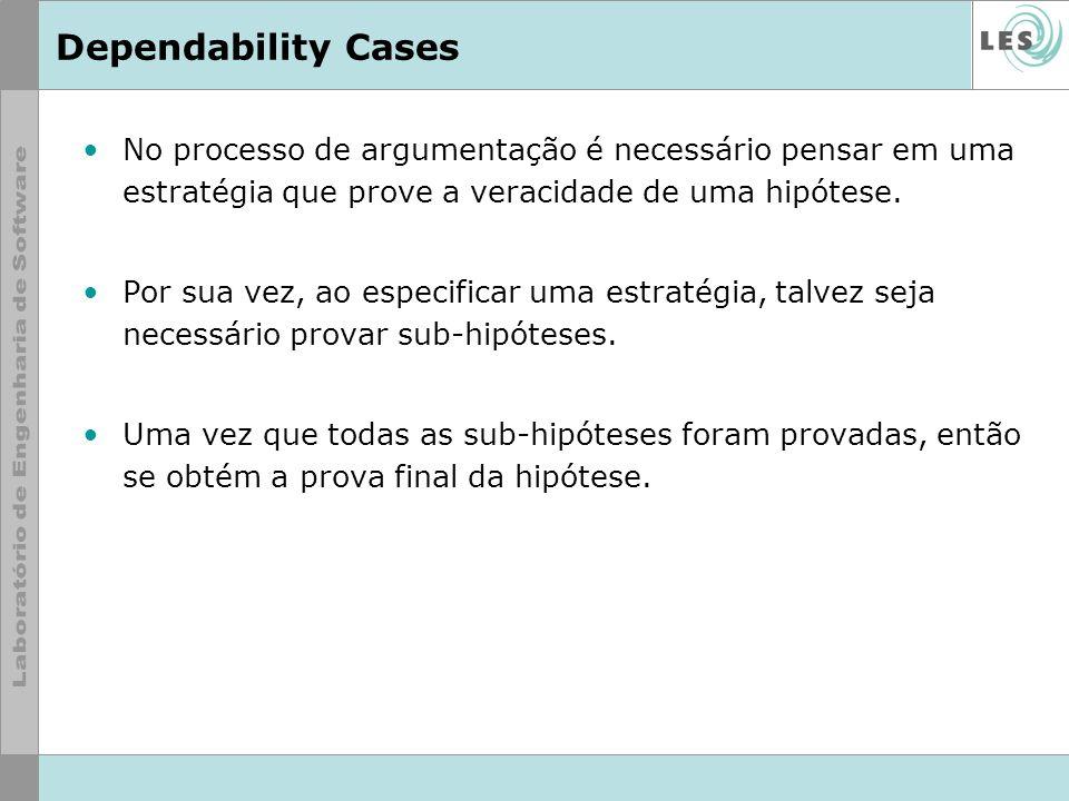 Dependability Cases No processo de argumentação é necessário pensar em uma estratégia que prove a veracidade de uma hipótese.