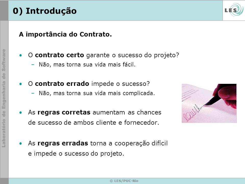 0) Introdução A importância do Contrato.