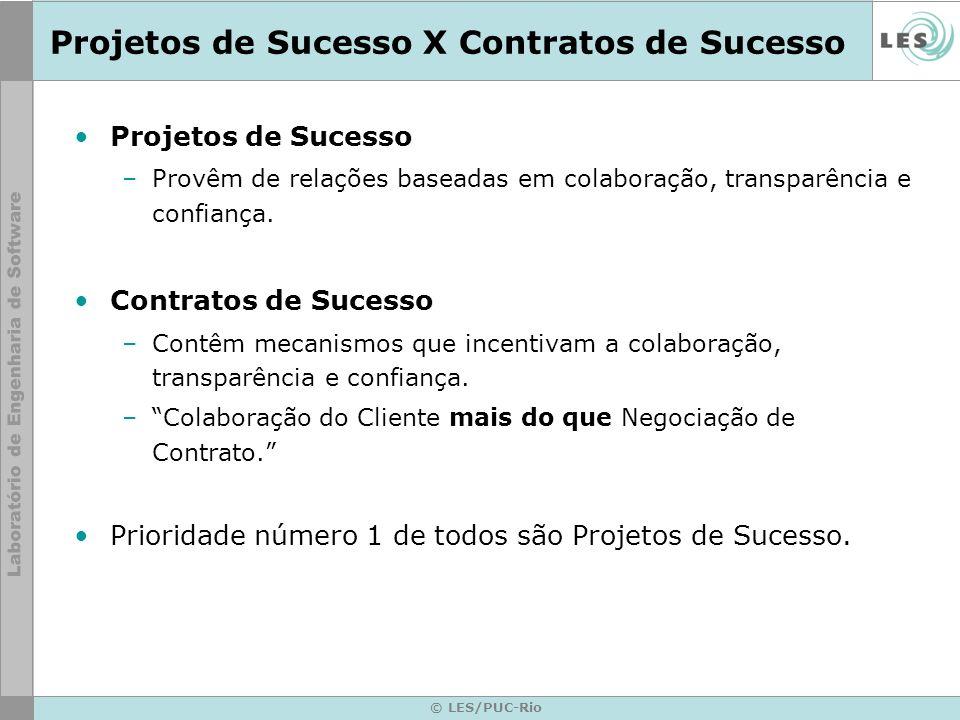 Projetos de Sucesso X Contratos de Sucesso