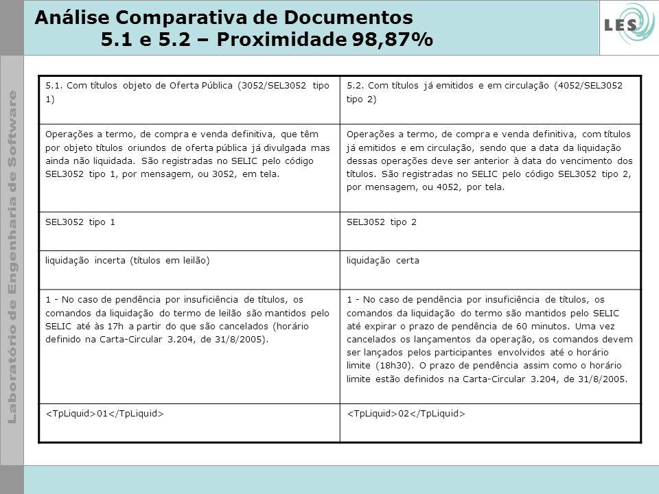 Análise Comparativa de Documentos 5.1 e 5.2 – Proximidade 98,87%